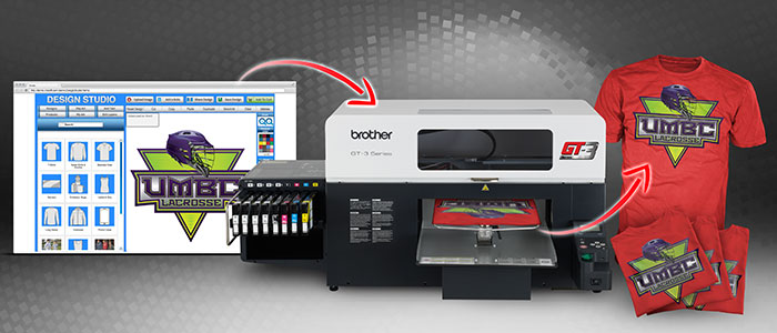 InkSoft together with Brother   InkSoft Business Tools